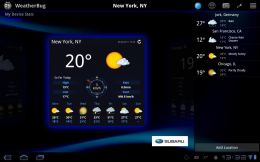 Weatherbug Standorte